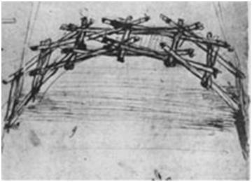 Da Vinci brug