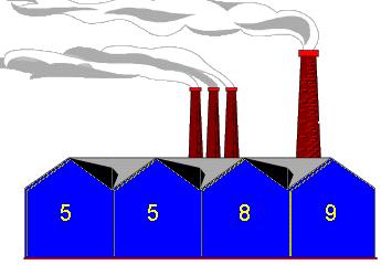 Getallenfabriek
