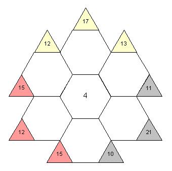 Kakuro en probleemoplossen 6
